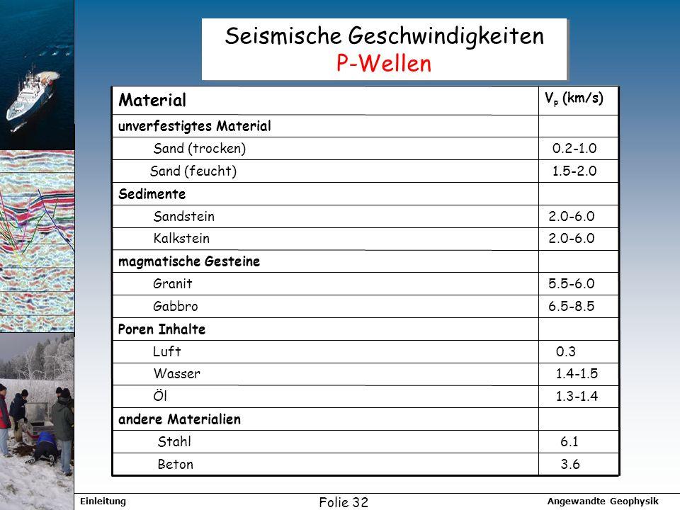 Seismische Geschwindigkeiten P-Wellen