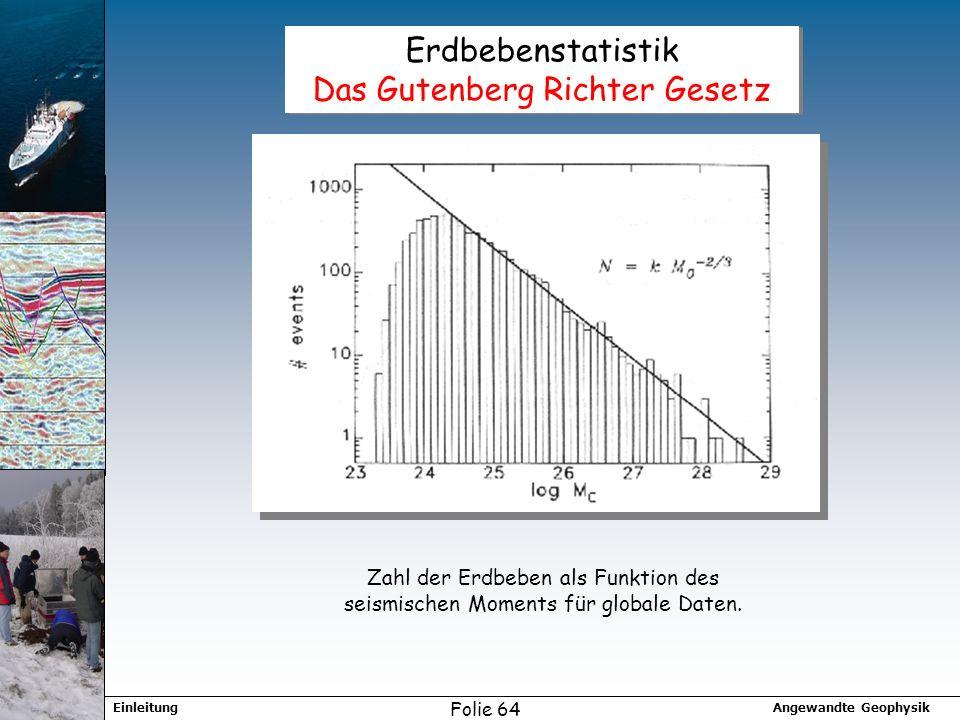Erdbebenstatistik Das Gutenberg Richter Gesetz