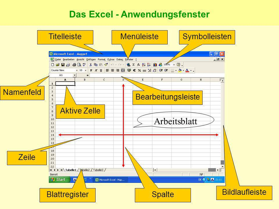 Das Excel - Anwendungsfenster