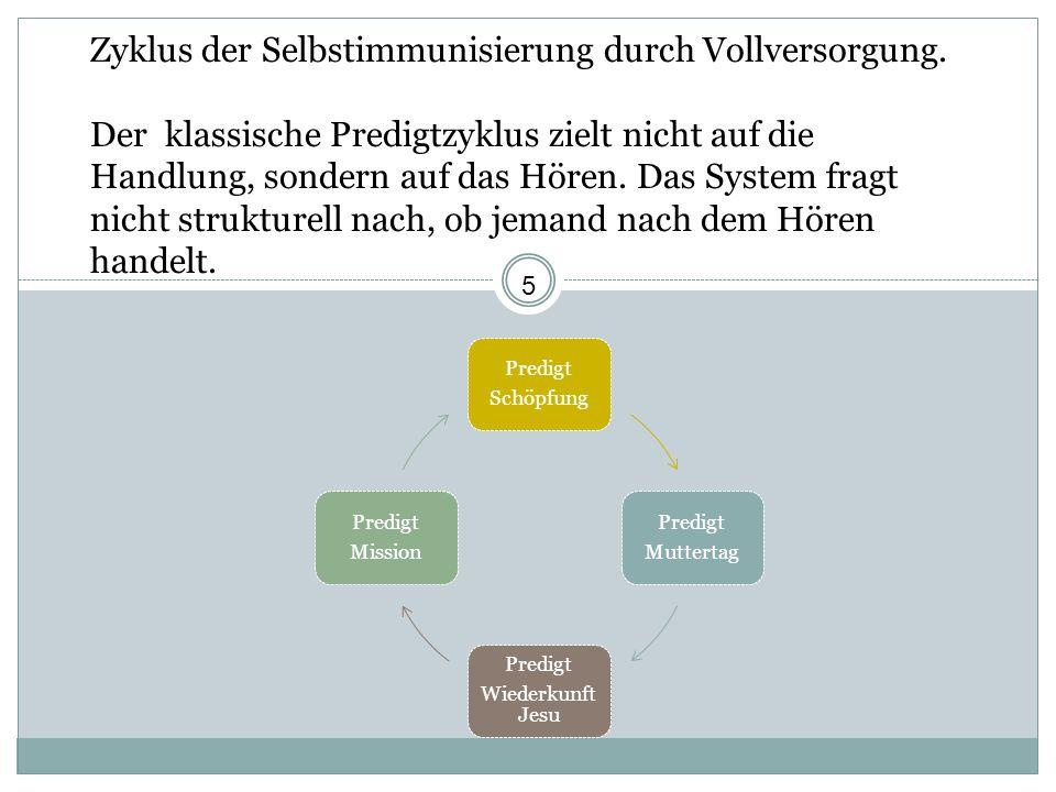 Zyklus der Selbstimmunisierung durch Vollversorgung