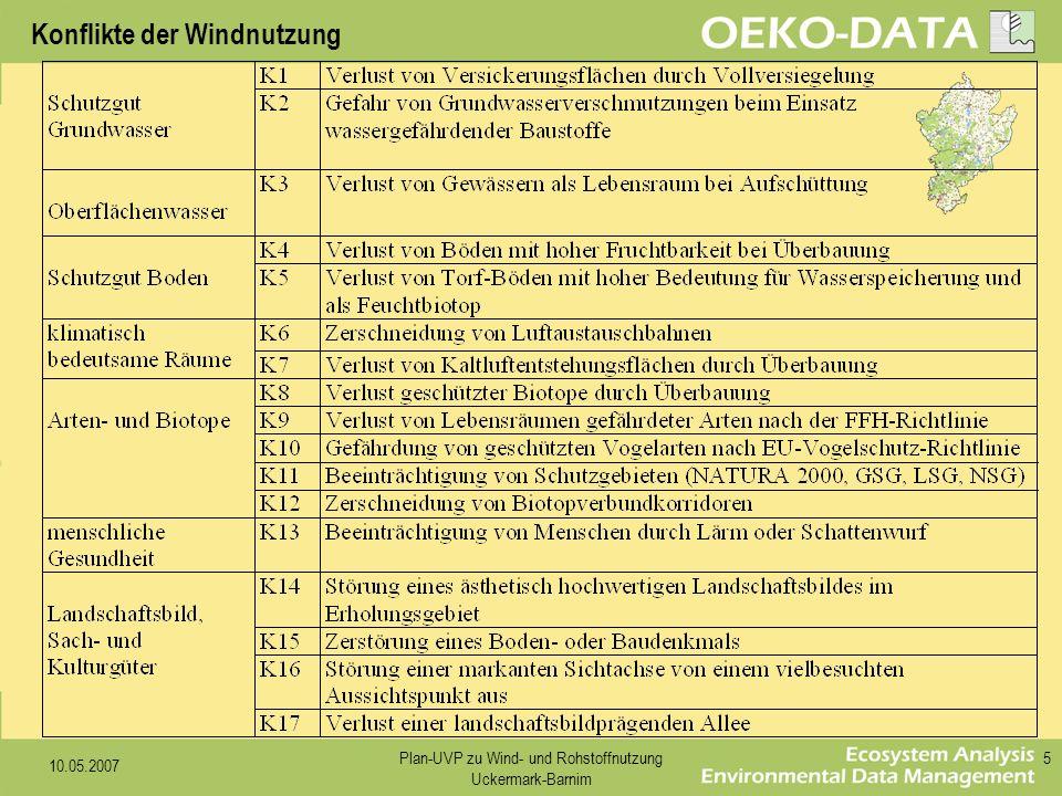 Plan-UVP zu Wind- und Rohstoffnutzung Uckermark-Barnim
