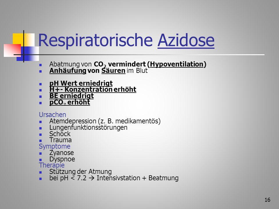 Respiratorische Azidose