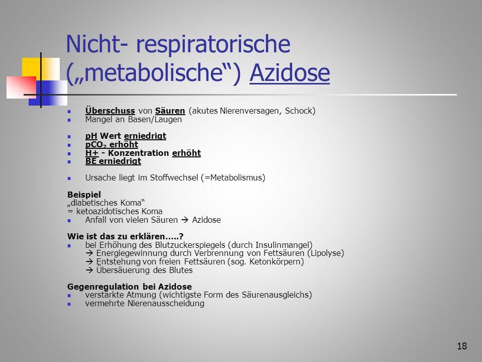 """Nicht- respiratorische (""""metabolische ) Azidose"""
