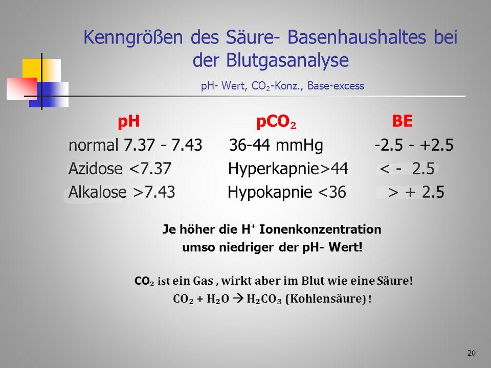 Kenngrößen des Säure- Basenhaushaltes bei der Blutgasanalyse pH- Wert, CO₂-Konz., Base-excess