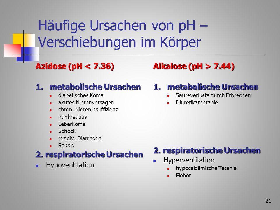 Häufige Ursachen von pH – Verschiebungen im Körper