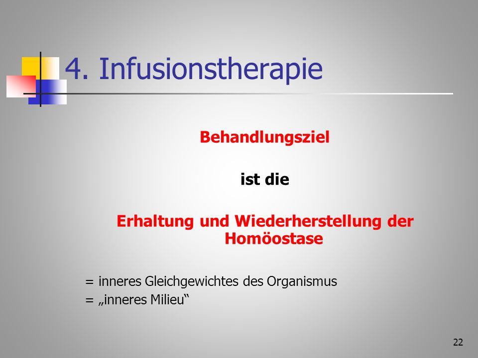 Großzügig Harnwege Homöostase Ideen - Menschliche Anatomie Bilder ...