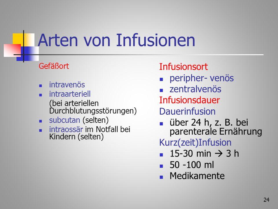 Arten von Infusionen Infusionsort peripher- venös zentralvenös