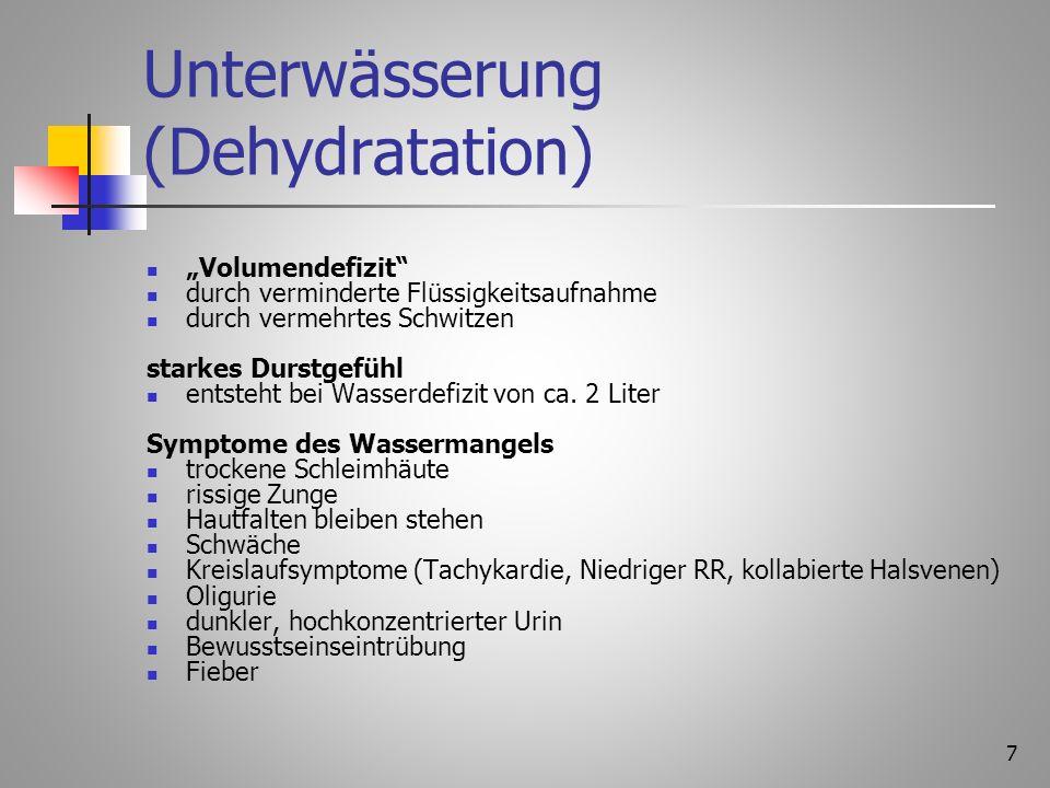 Unterwässerung (Dehydratation)