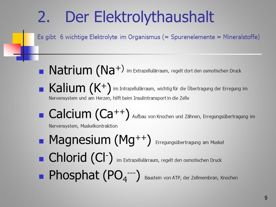 2. Der Elektrolythaushalt Es gibt 6 wichtige Elektrolyte im Organismus (= Spurenelemente = Mineralstoffe)