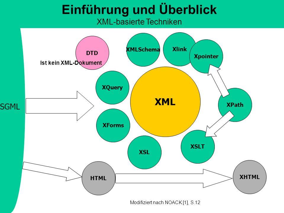 Einführung und Überblick XML-basierte Techniken