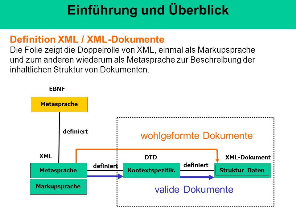 Einführung und Überblick