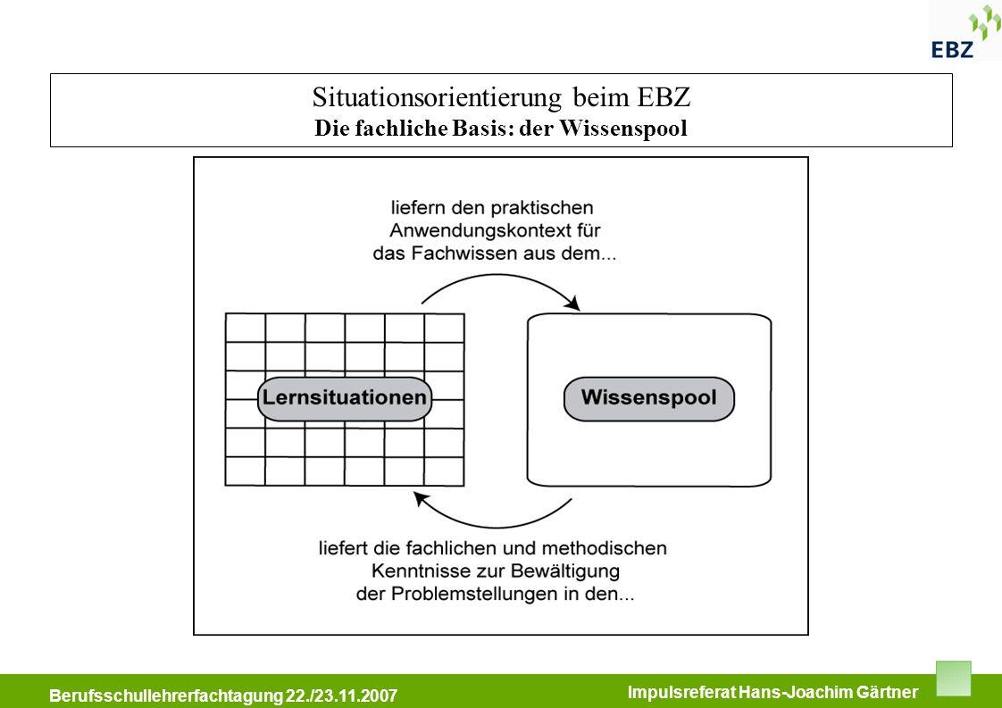 Situationsorientierung beim EBZ Die fachliche Basis: der Wissenspool