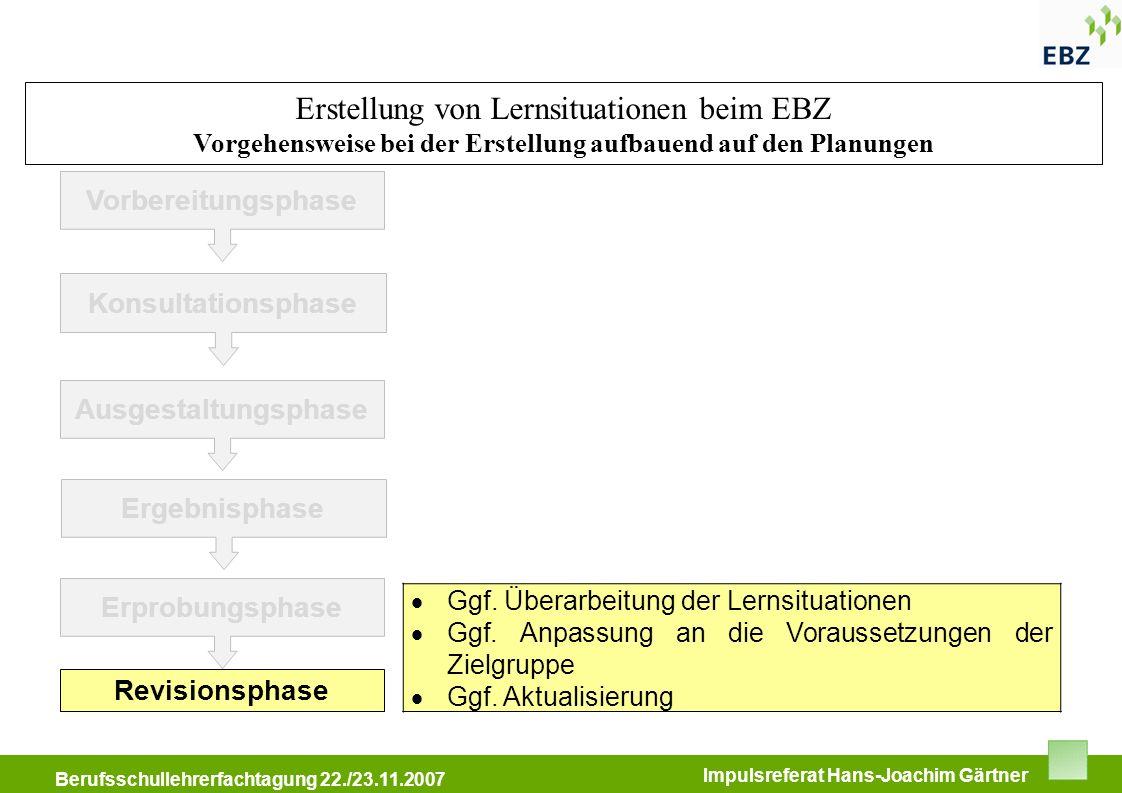 Erstellung von Lernsituationen beim EBZ Vorgehensweise bei der Erstellung aufbauend auf den Planungen