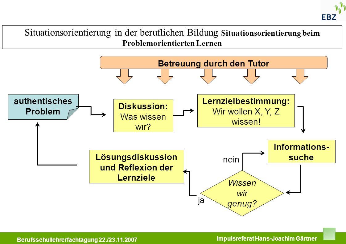 Situationsorientierung in der beruflichen Bildung Situationsorientierung beim Problemorientierten Lernen