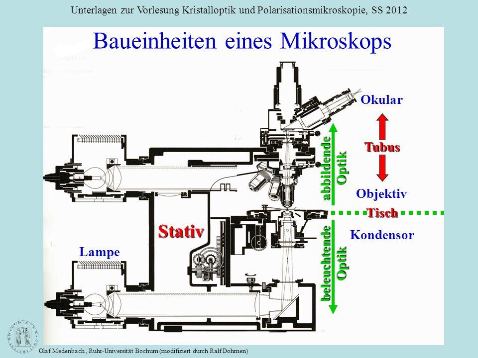 Baueinheiten eines Mikroskops