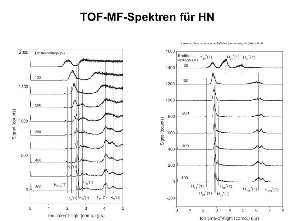 TOF-MF-Spektren für HN