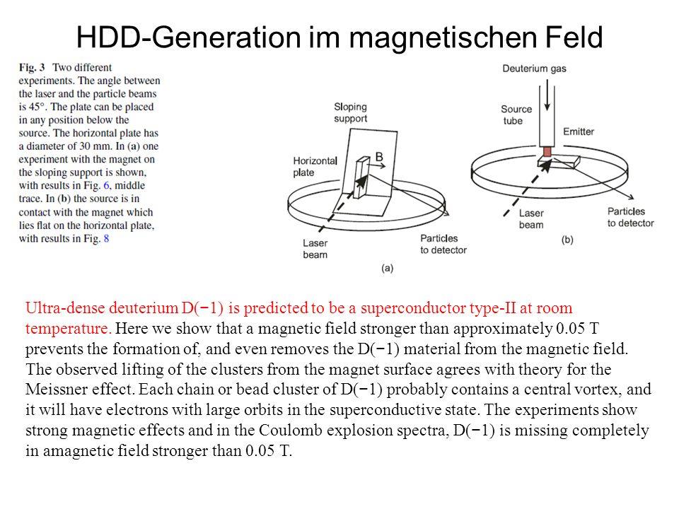 HDD-Generation im magnetischen Feld