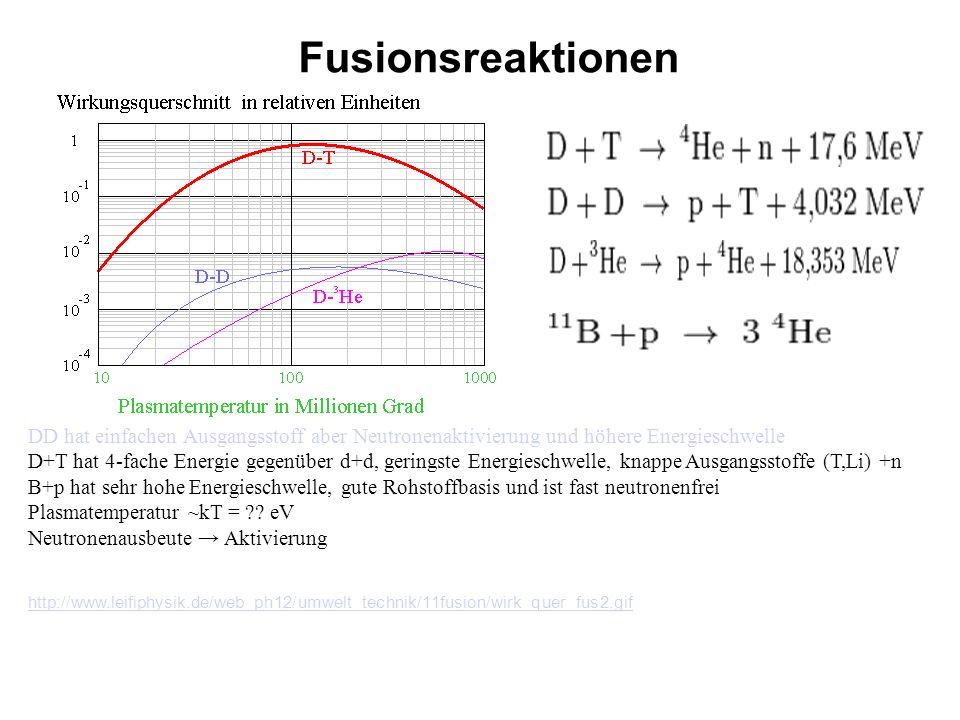 Fusionsreaktionen DD hat einfachen Ausgangsstoff aber Neutronenaktivierung und höhere Energieschwelle.