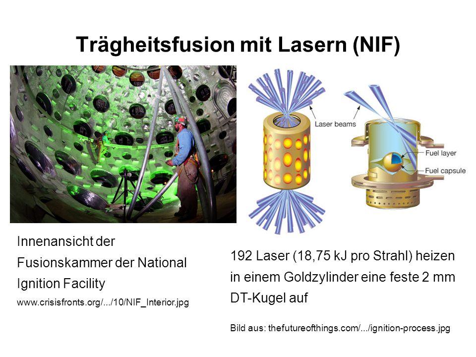 Trägheitsfusion mit Lasern (NIF)
