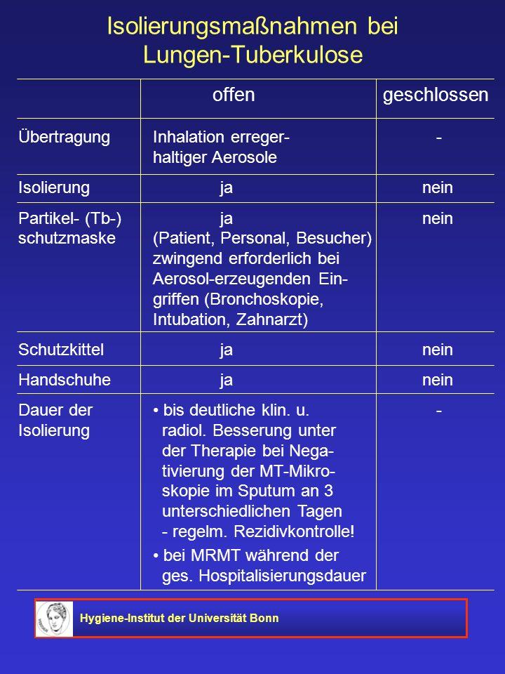 Isolierungsmaßnahmen bei Lungen-Tuberkulose