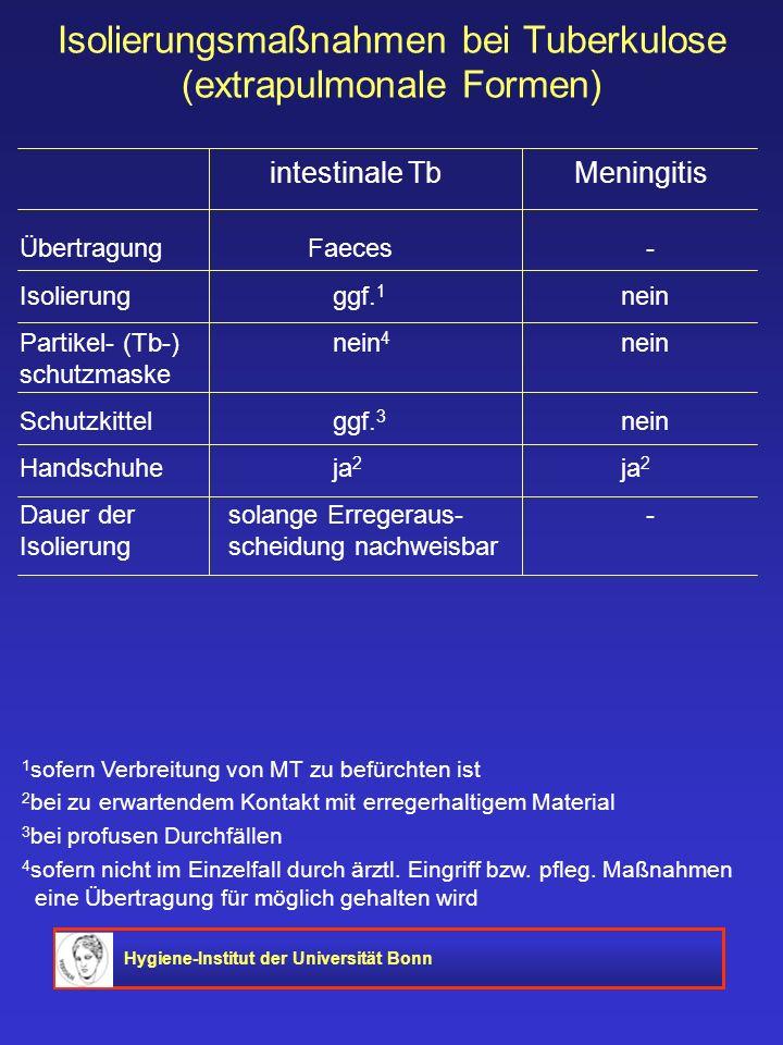 Isolierungsmaßnahmen bei Tuberkulose (extrapulmonale Formen)