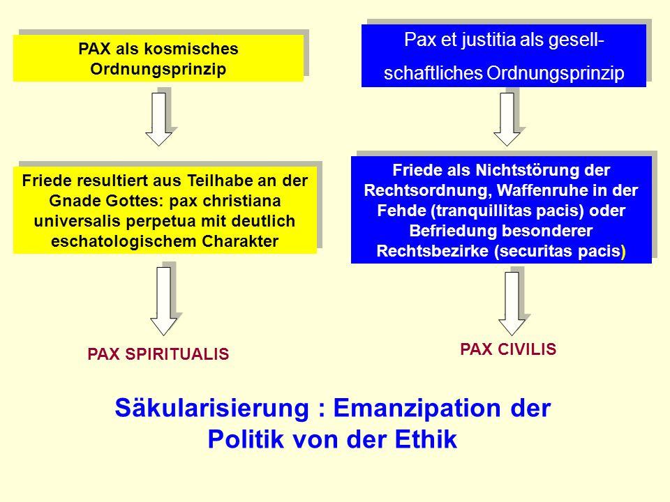Säkularisierung : Emanzipation der Politik von der Ethik