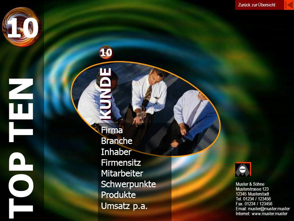 TOP TEN 10 KUNDE 10 Firma Branche Inhaber Firmensitz Mitarbeiter
