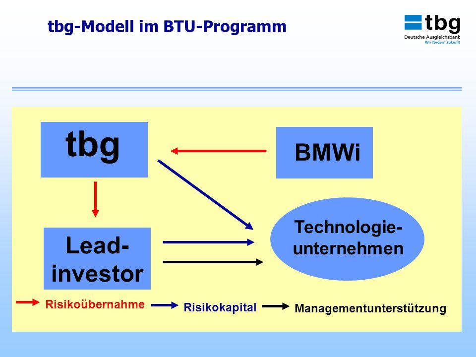 tbg BMWi Lead- investor Technologie- unternehmen