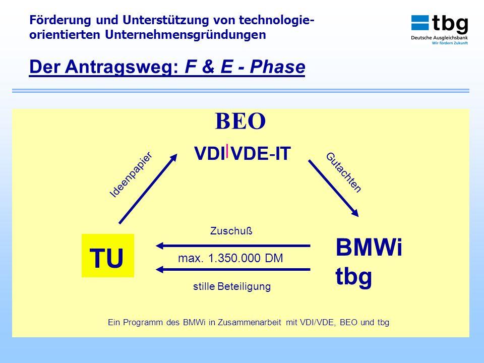Ein Programm des BMWi in Zusammenarbeit mit VDI/VDE, BEO und tbg