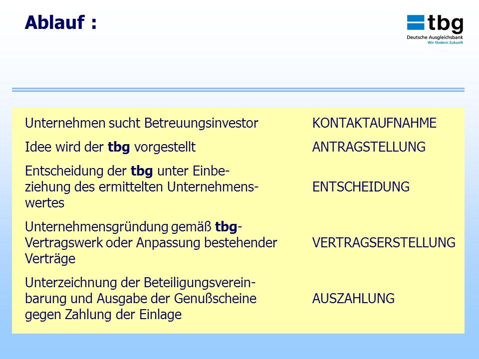 Ablauf : Unternehmen sucht Betreuungsinvestor KONTAKTAUFNAHME