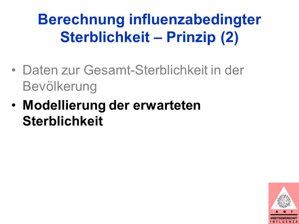 Berechnung influenzabedingter Sterblichkeit – Prinzip (2)