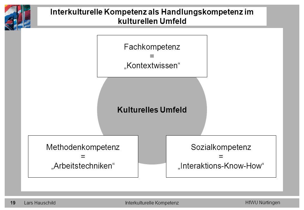 Interkulturelle Kompetenz als Handlungskompetenz im kulturellen Umfeld
