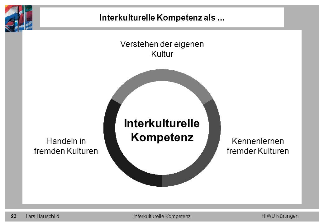 Interkulturelle Kompetenz als ...