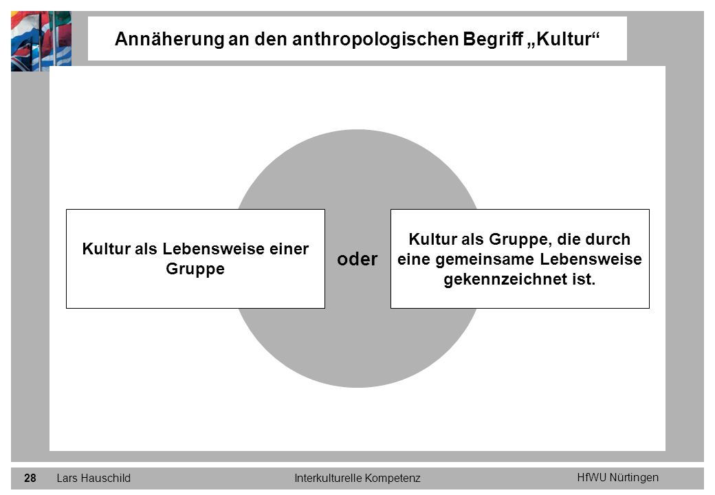 "Annäherung an den anthropologischen Begriff ""Kultur"