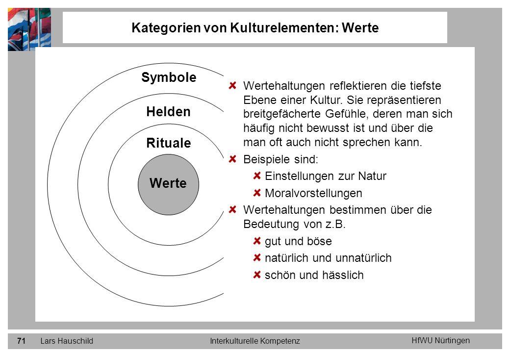 Kategorien von Kulturelementen: Werte