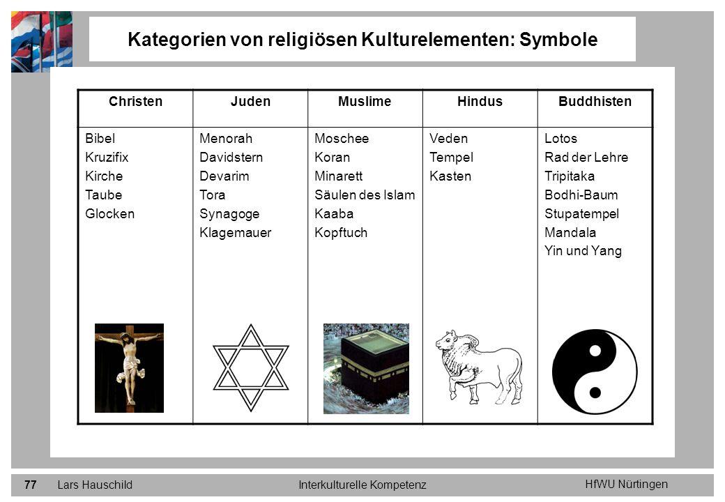 Kategorien von religiösen Kulturelementen: Symbole