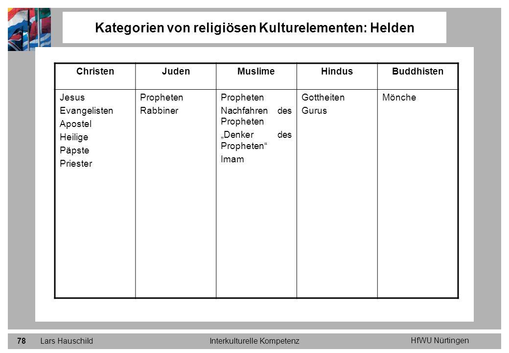 Kategorien von religiösen Kulturelementen: Helden