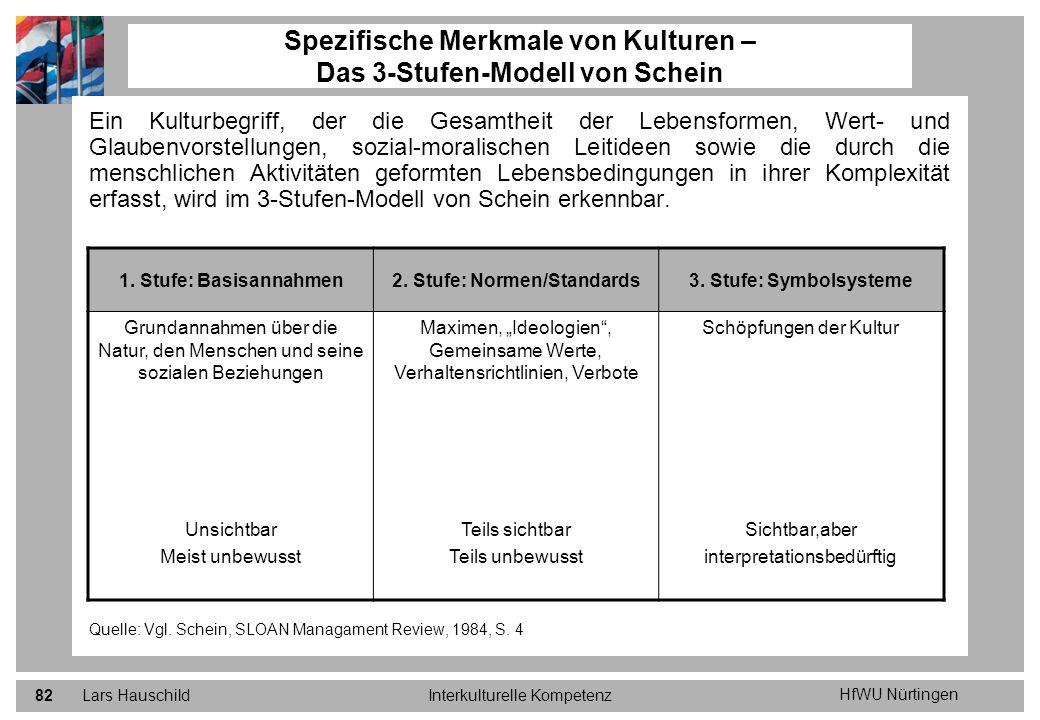 Spezifische Merkmale von Kulturen – Das 3-Stufen-Modell von Schein