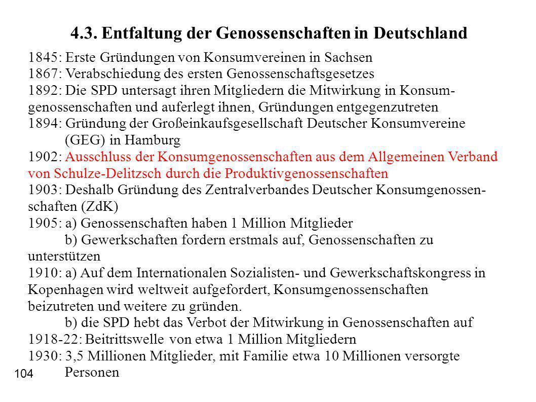 4.3. Entfaltung der Genossenschaften in Deutschland