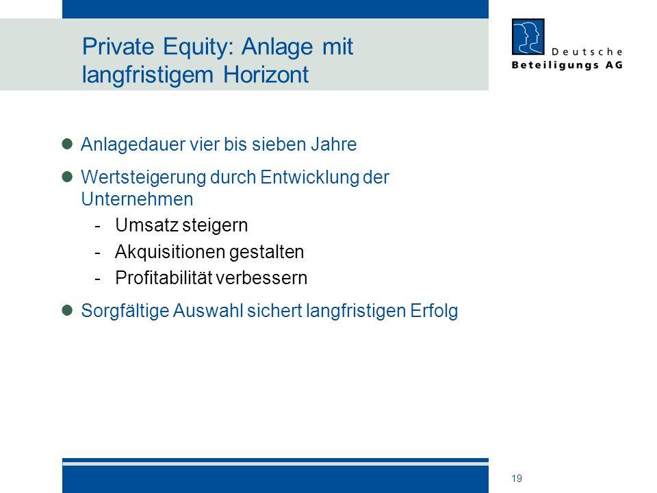 Private Equity: Anlage mit langfristigem Horizont