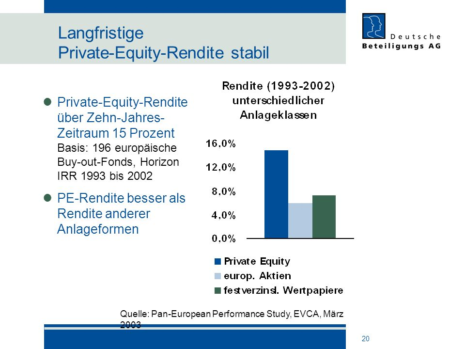 Langfristige Private-Equity-Rendite stabil