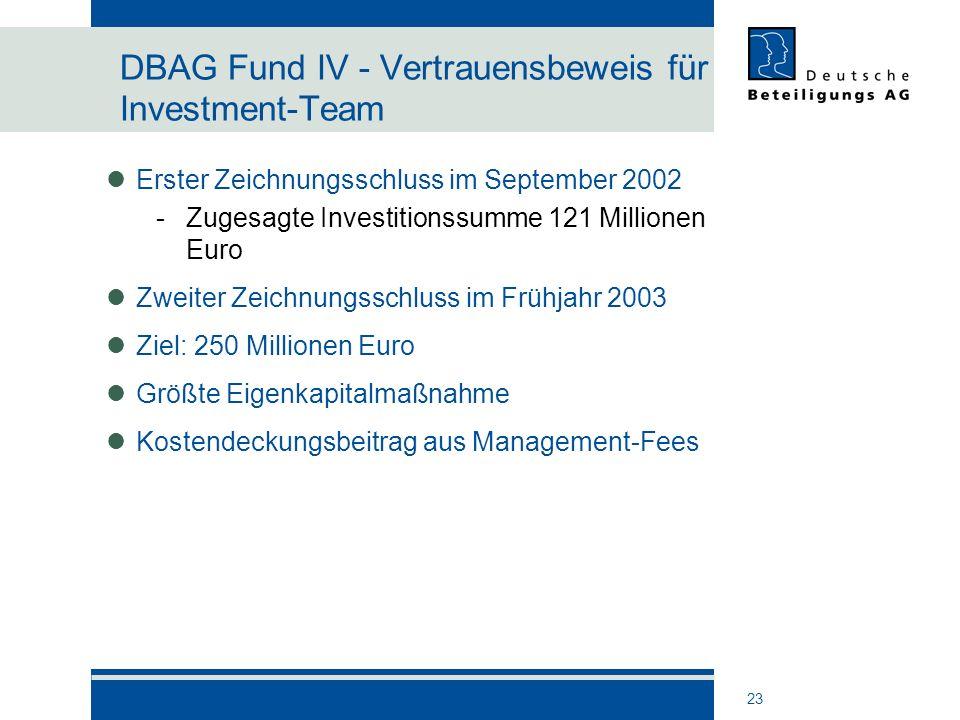 DBAG Fund IV - Vertrauensbeweis für Investment-Team