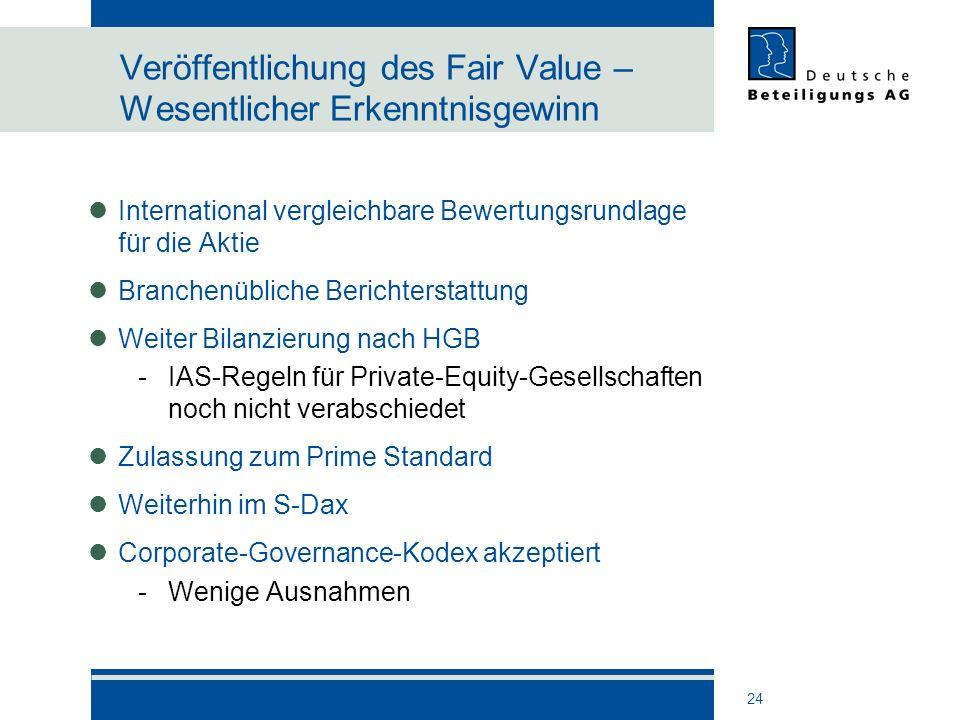 Veröffentlichung des Fair Value – Wesentlicher Erkenntnisgewinn