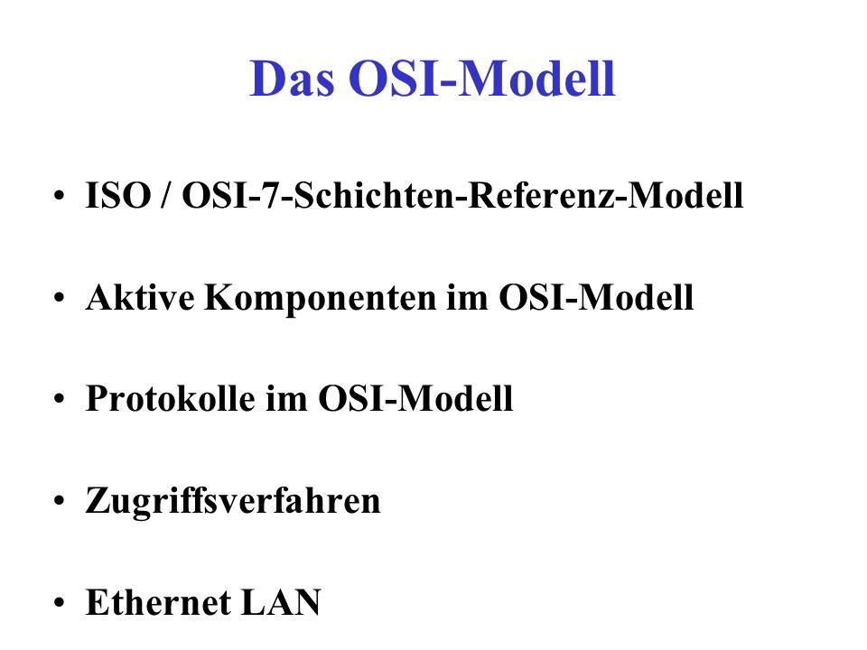 Das OSI-Modell ISO / OSI-7-Schichten-Referenz-Modell