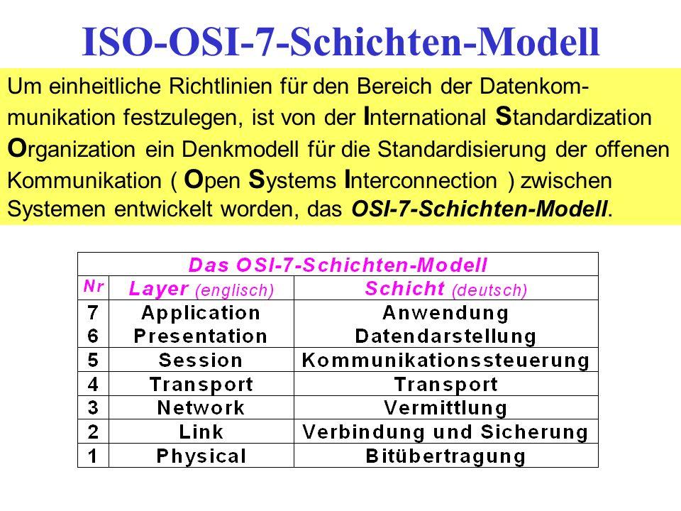 ISO-OSI-7-Schichten-Modell