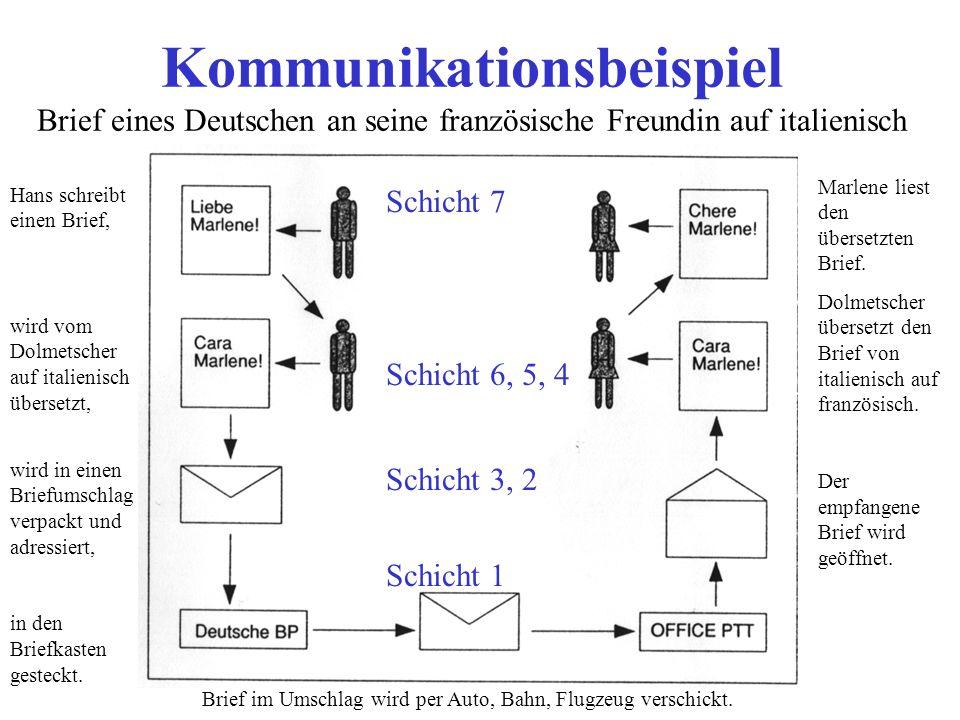 Kommunikationsbeispiel Brief eines Deutschen an seine französische Freundin auf italienisch