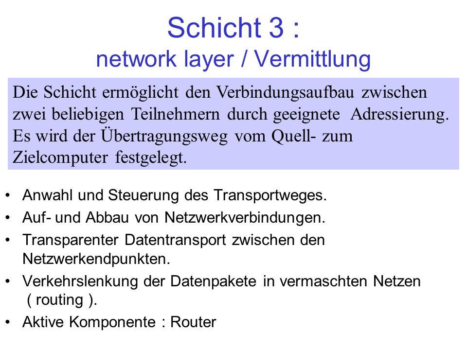 Schicht 3 : network layer / Vermittlung