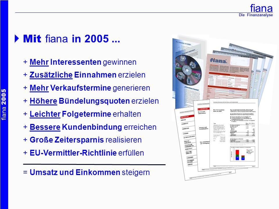 Mit fiana in 2005 ... + Mehr Interessenten gewinnen
