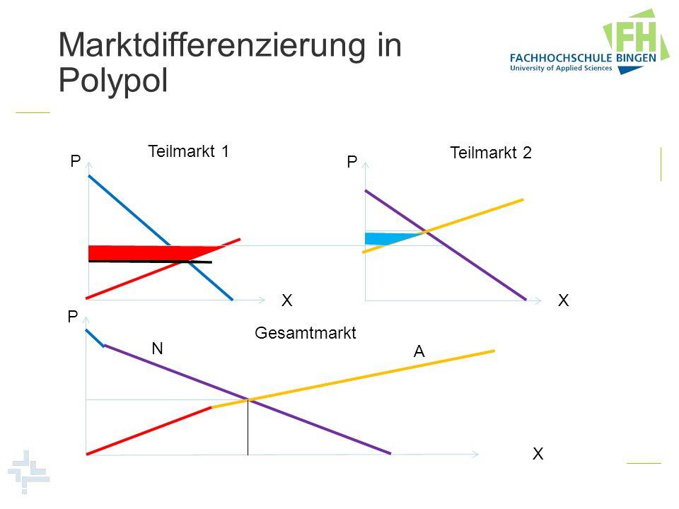 Marktdifferenzierung in Polypol