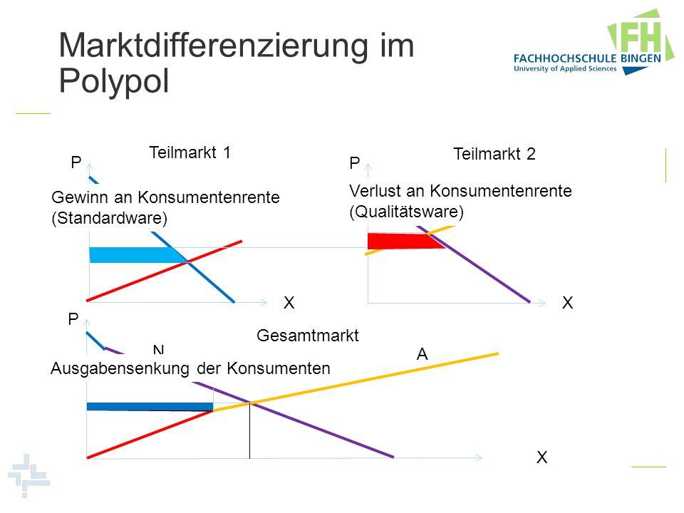 Marktdifferenzierung im Polypol